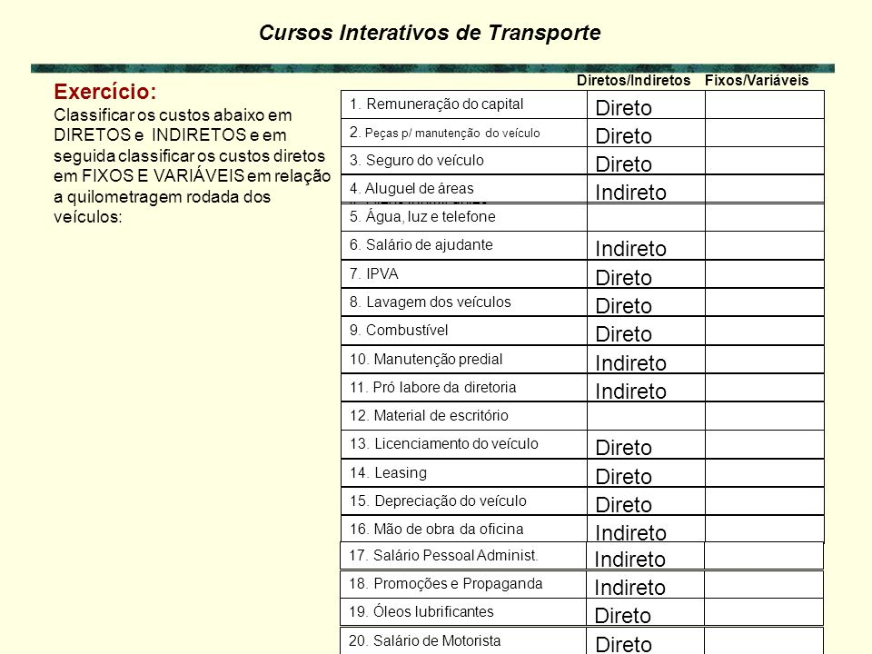 Cursos Interativos de Transporte Exercício: Classifique os custos da tabela ao lado em DIRETOS e INDIRETOS. Em seguida classifique os DIRETOS em custo