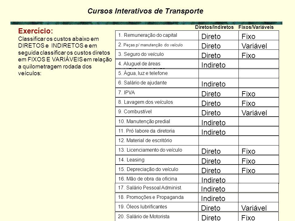 Cursos Interativos de Transporte Exercício: Classificar os custos abaixo em DIRETOS e INDIRETOS e em seguida classificar os custos diretos em FIXOS E