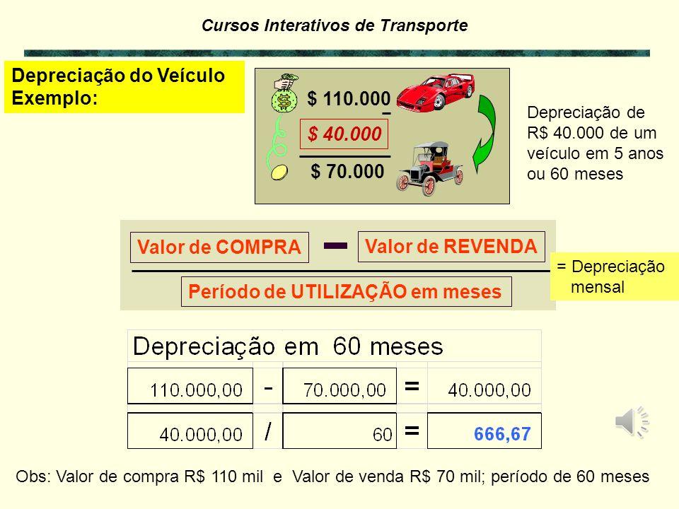 Custos Fixos Operacionais por Mês: - São todos os custos mensais referentes ao serviço realizado de transporte, que INDEPENDEM da distância percorrida