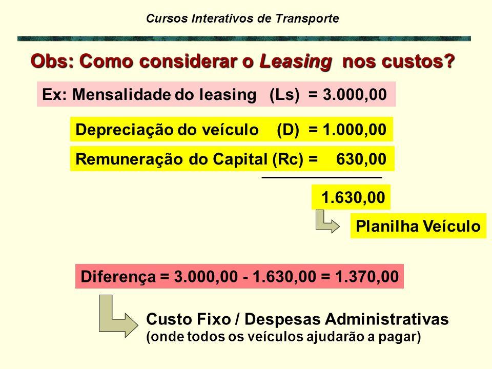 Cursos Interativos de Transporte 0 n 86.000 110.000 VALOR DO VEÍCULO – R$ TEMPO - anos 94,000 102.000 1ª Parcela2ª Parcela3ª Parcela 123 TAXA DE REMUN