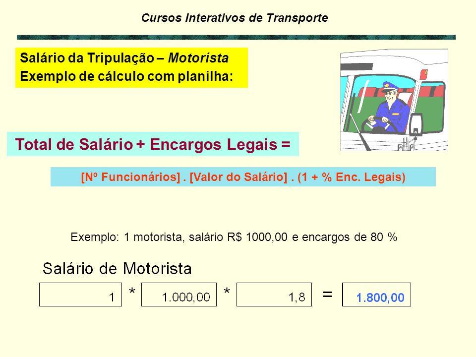 Cursos Interativos de Transporte Remuneração do Capital (Rc) = 630,00 Depreciação do veículo (D) = 1.000,00 1.630,00 Ex: Mensalidade do leasing (Ls) =