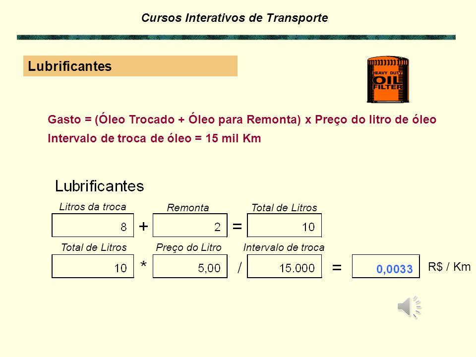 Cursos Interativos de Transporte Combustível Consumo médio (km/litro) Preço por litro Preço do LitroConsumo (km/l) R$ / Km