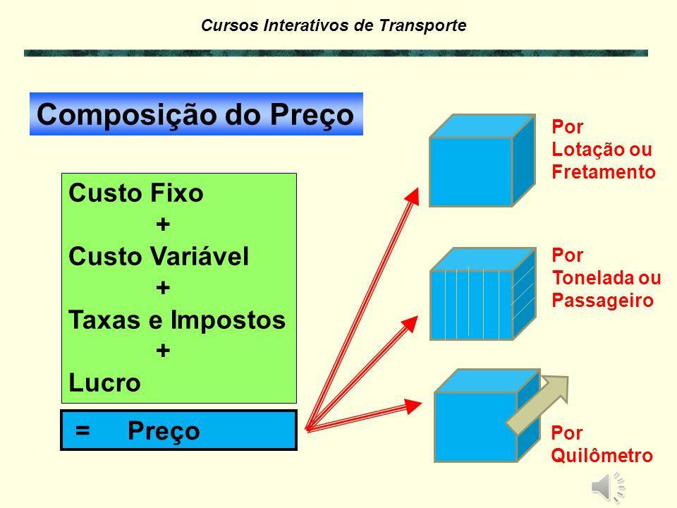 Cursos Interativos de Transporte Exercício: Classifique os custos da tabela ao lado em DIRETOS e INDIRETOS.