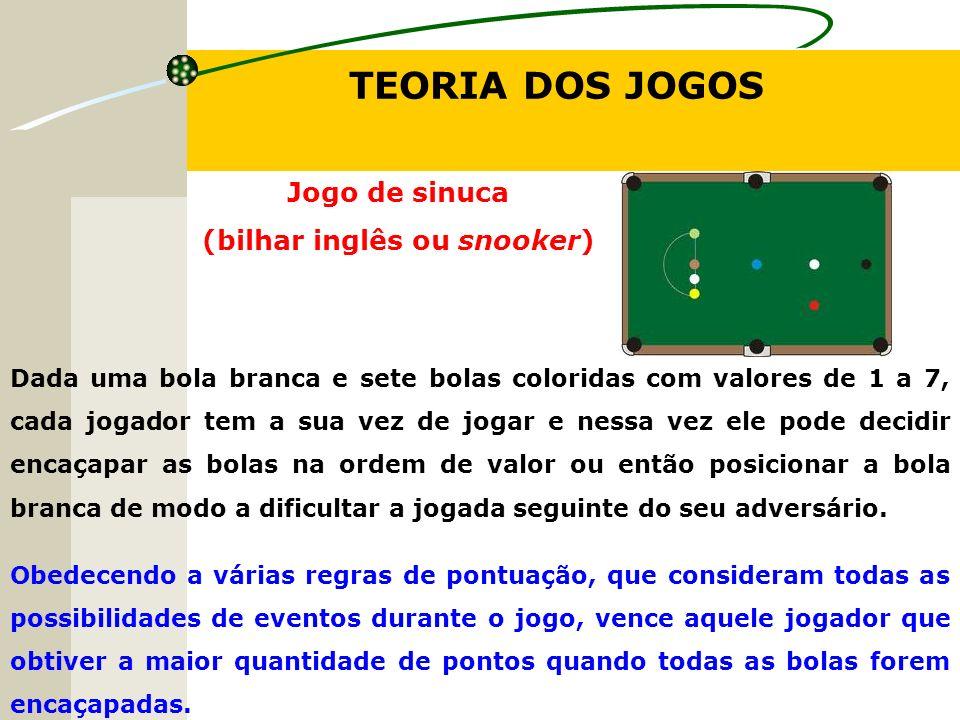 TEORIA DOS JOGOS Jogo de sinuca (bilhar inglês ou snooker) Dada uma bola branca e sete bolas coloridas com valores de 1 a 7, cada jogador tem a sua ve
