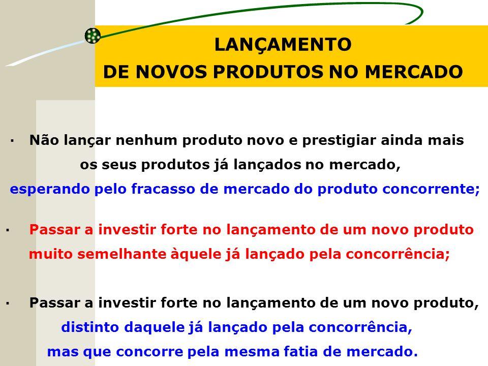 LANÇAMENTO DE NOVOS PRODUTOS NO MERCADO ·Não lançar nenhum produto novo e prestigiar ainda mais os seus produtos já lançados no mercado, esperando pel