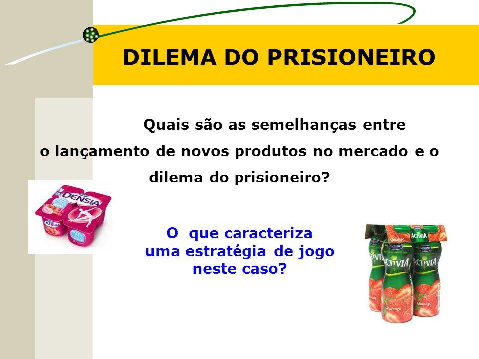 Quais são as semelhanças entre o lançamento de novos produtos no mercado e o dilema do prisioneiro? O que caracteriza uma estratégia de jogo neste cas