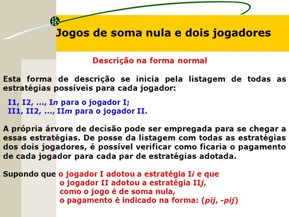 Jogos de soma nula e dois jogadores Descrição na forma normal Esta forma de descrição se inicia pela listagem de todas as estratégias possíveis para cada jogador: I1, I2,..., In para o jogador I; II1, II2,..., IIm para o jogador II.