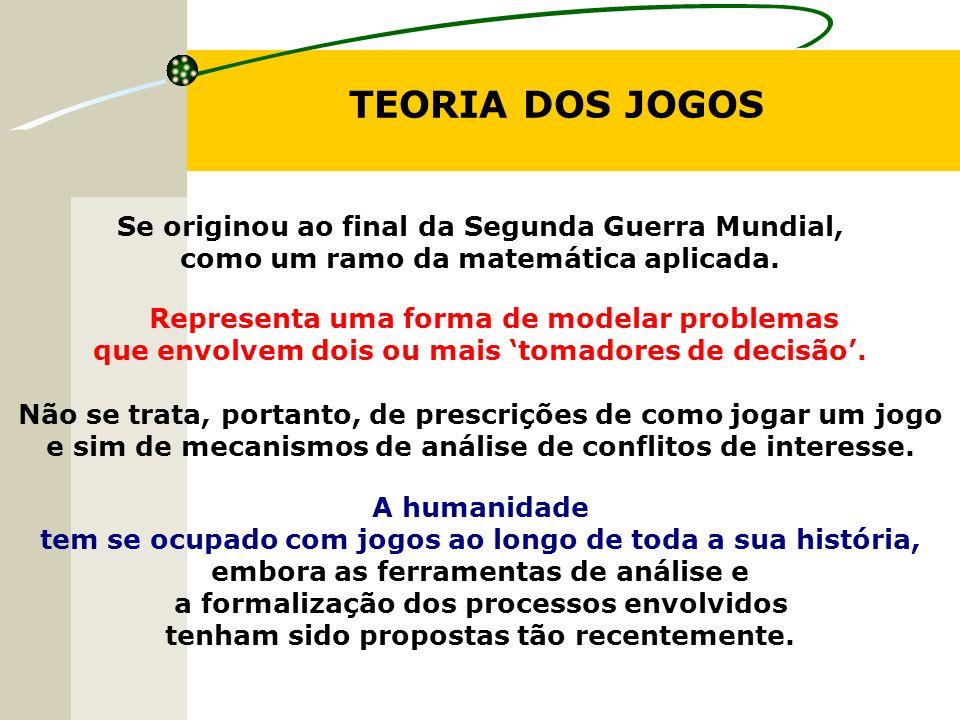TEORIA DOS JOGOS Se originou ao final da Segunda Guerra Mundial, como um ramo da matemática aplicada.