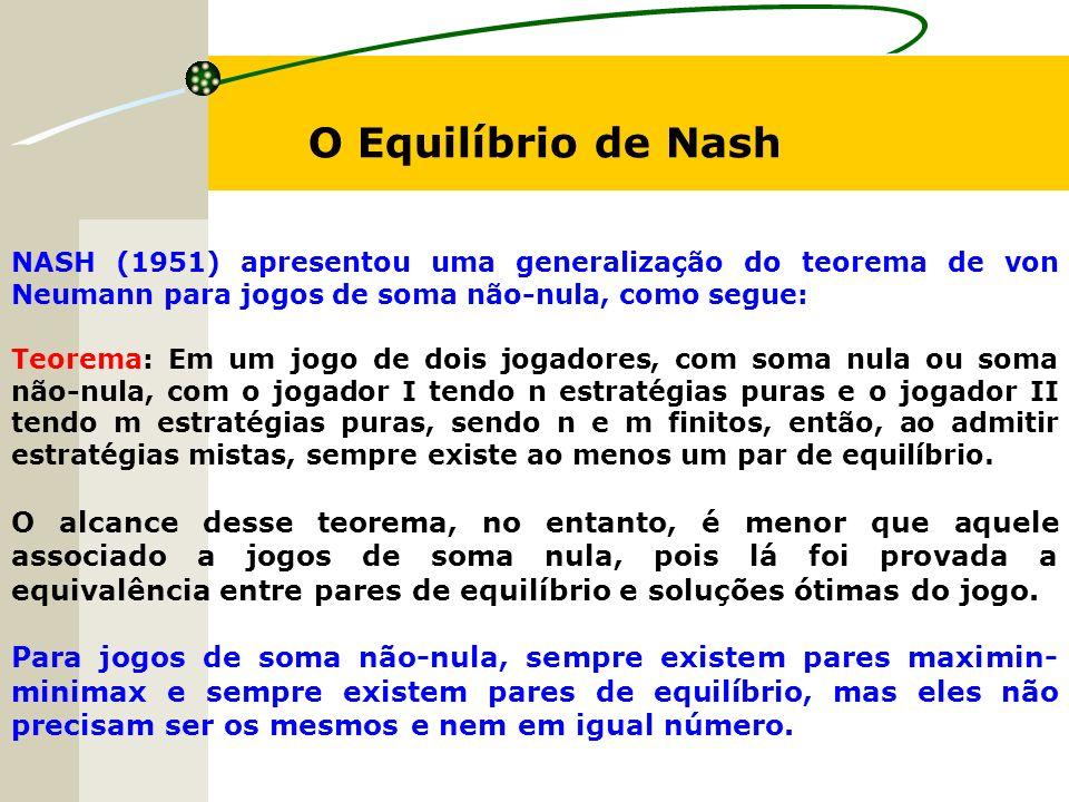 O Equilíbrio de Nash NASH (1951) apresentou uma generalização do teorema de von Neumann para jogos de soma não-nula, como segue: Teorema: Em um jogo de dois jogadores, com soma nula ou soma não-nula, com o jogador I tendo n estratégias puras e o jogador II tendo m estratégias puras, sendo n e m finitos, então, ao admitir estratégias mistas, sempre existe ao menos um par de equilíbrio.