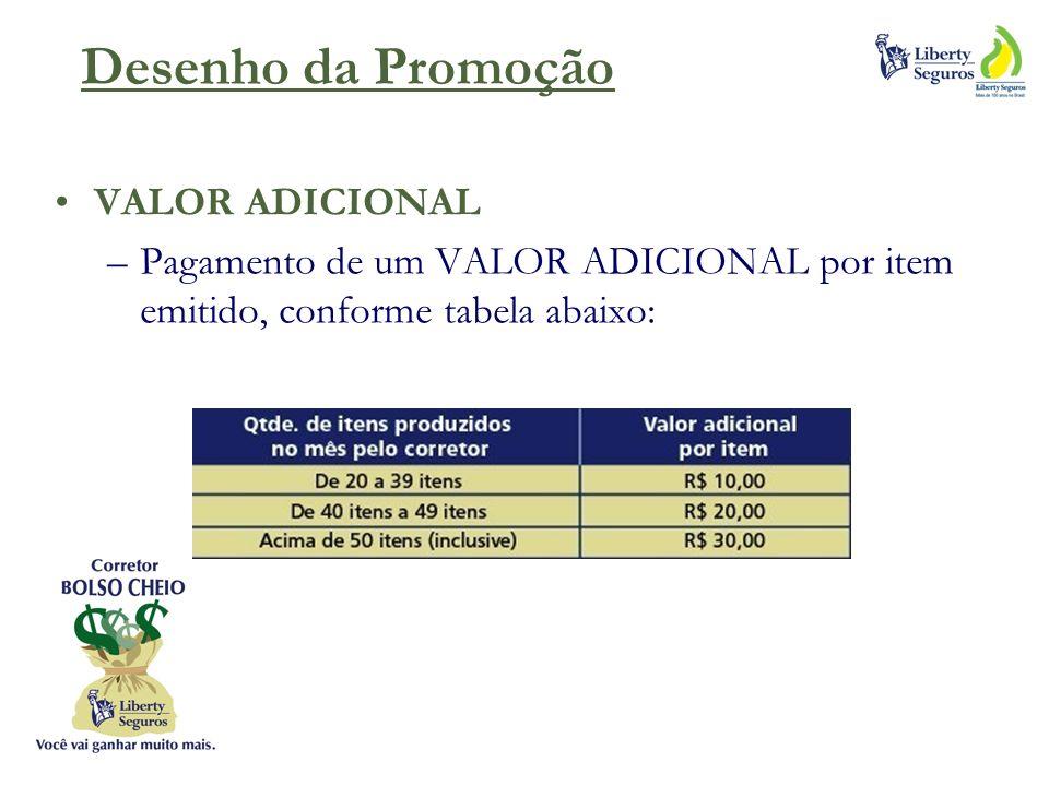 Desenho da Promoção VALOR ADICIONAL –Pagamento de um VALOR ADICIONAL por item emitido, conforme tabela abaixo: