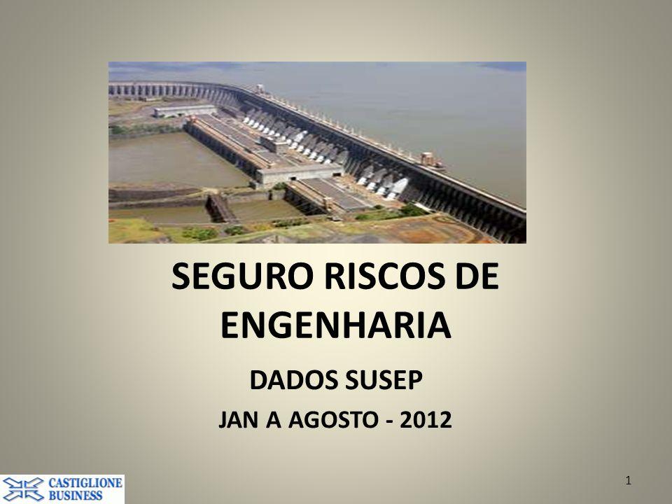 SEGURO RISCOS DE ENGENHARIA DADOS SUSEP JAN A AGOSTO - 2012 1