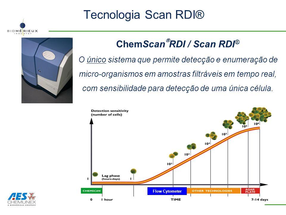 Tecnologia Scan RDI® ChemScan RDI / Scan RDI ® O único sistema que permite detecção e enumeração de micro-organismos em amostras filtráveis em tempo r
