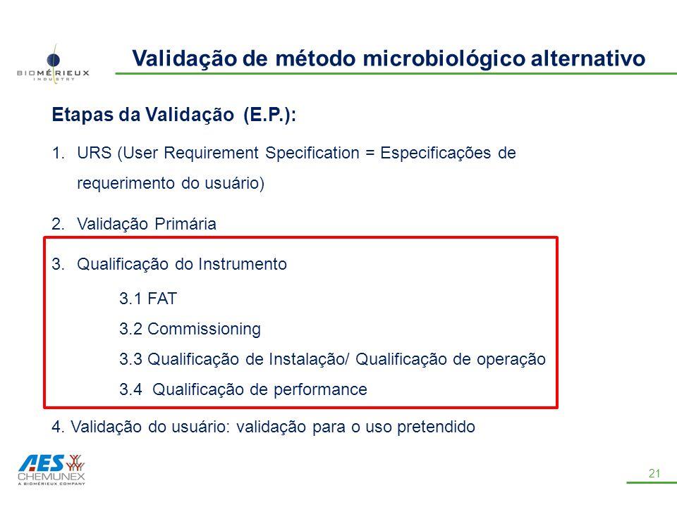 Etapas da Validação (E.P.): 1.URS (User Requirement Specification = Especificações de requerimento do usuário) 2.Validação Primária 3.Qualificação do