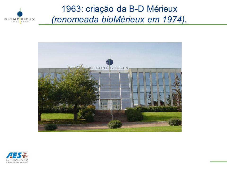 4 1963: criação da B-D Mérieux (renomeada bioMérieux em 1974).