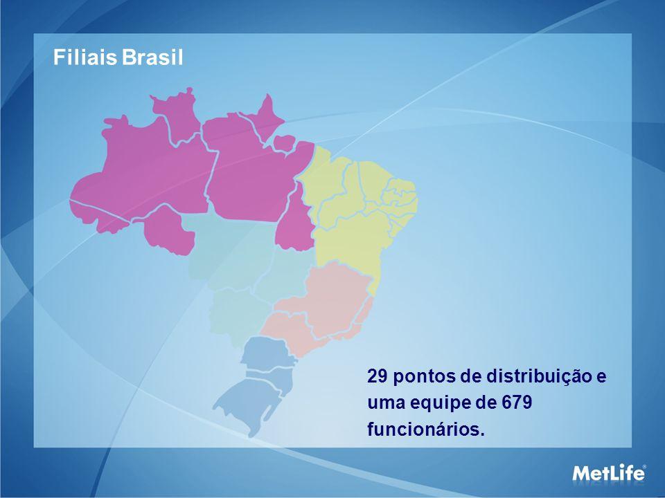 Filiais Brasil 29 pontos de distribuição e uma equipe de 679 funcionários.
