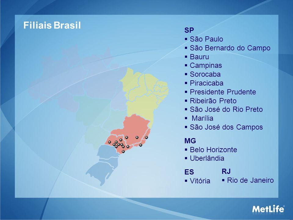 Filiais Brasil SP São Paulo São Bernardo do Campo Bauru Campinas Sorocaba Piracicaba Presidente Prudente Ribeirão Preto São José do Rio Preto Marília