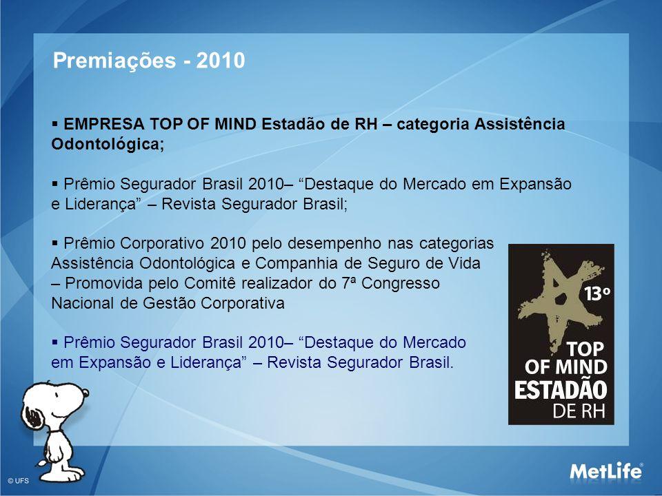 Premiações - 2010 EMPRESA TOP OF MIND Estadão de RH – categoria Assistência Odontológica; Prêmio Segurador Brasil 2010– Destaque do Mercado em Expansã