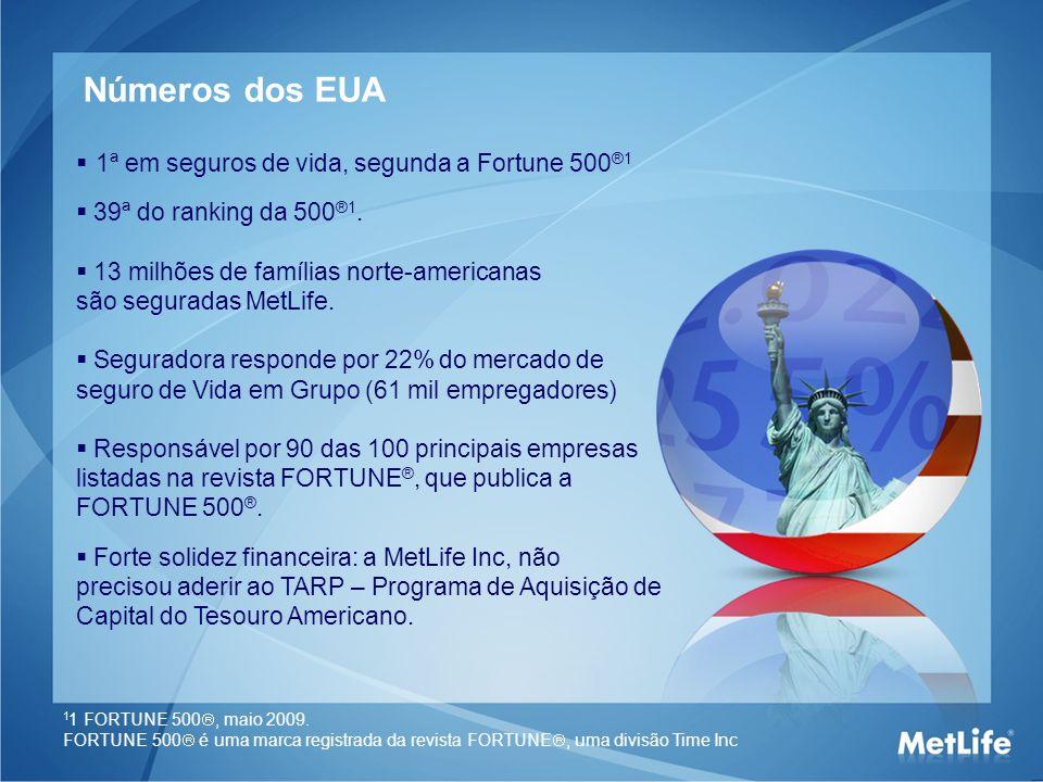 1ª em seguros de vida, segunda a Fortune 500 ®1 39ª do ranking da 500 ®1. 13 milhões de famílias norte-americanas são seguradas MetLife. Seguradora re
