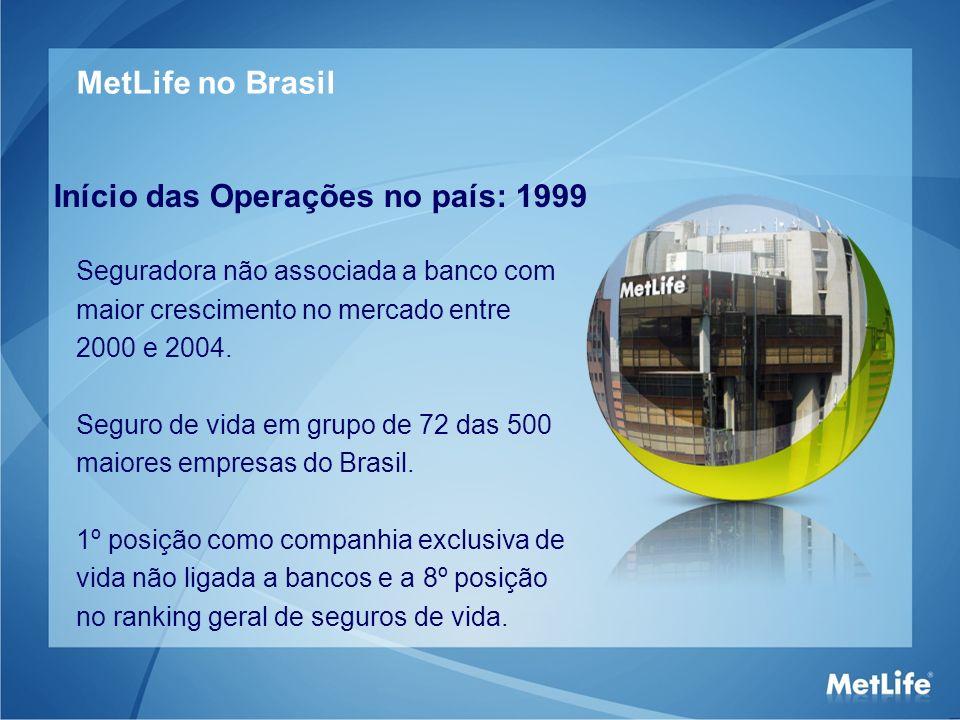 Início das Operações no país: 1999 Seguradora não associada a banco com maior crescimento no mercado entre 2000 e 2004. Seguro de vida em grupo de 72