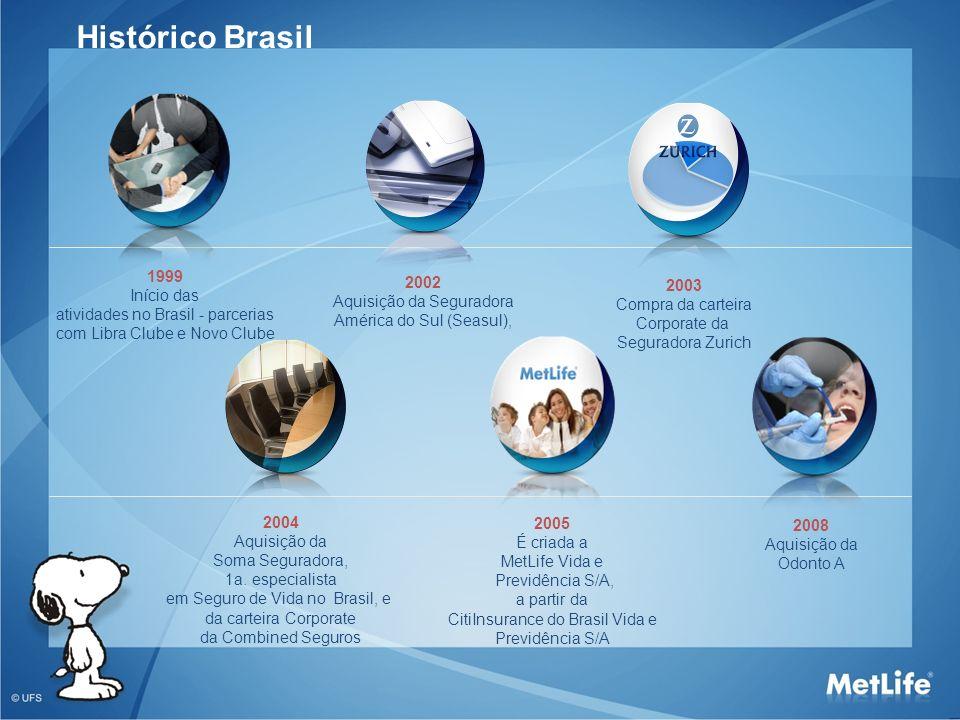 2002 Aquisição da Seguradora América do Sul (Seasul), 2003 Compra da carteira Corporate da Seguradora Zurich 1999 Início das atividades no Brasil - pa