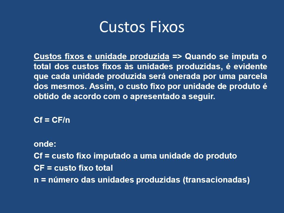 Custos Fixos Custos fixos e unidade produzida => Quando se imputa o total dos custos fixos às unidades produzidas, é evidente que cada unidade produzi