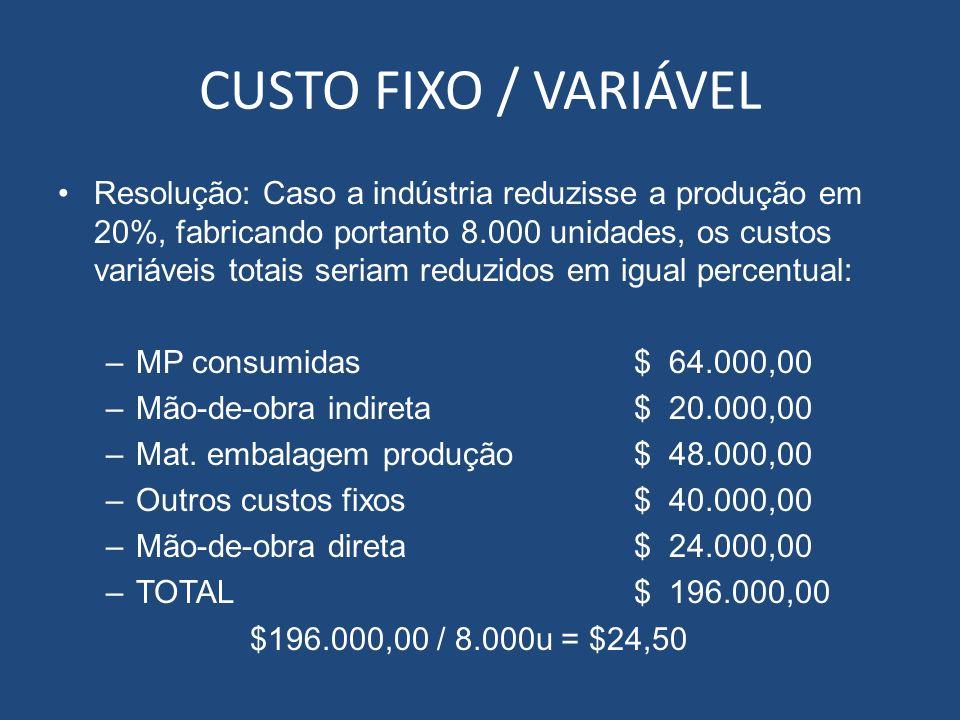 CUSTO FIXO / VARIÁVEL Resolução: Caso a indústria reduzisse a produção em 20%, fabricando portanto 8.000 unidades, os custos variáveis totais seriam r