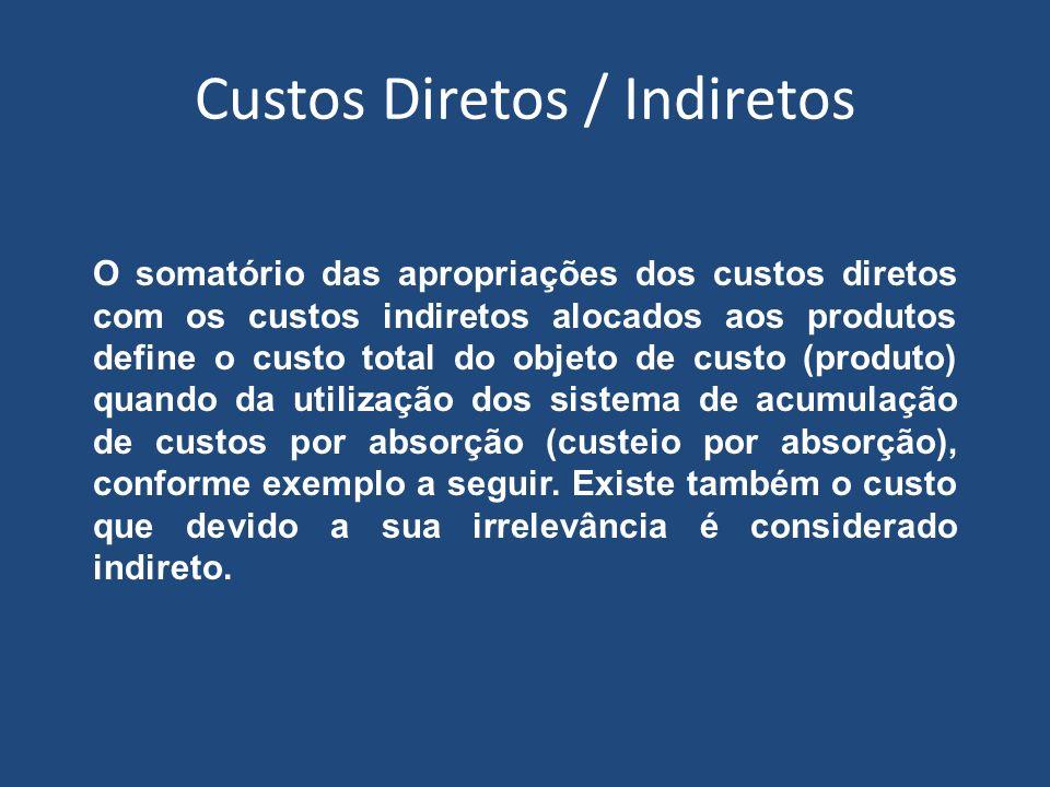 Custos Diretos / Indiretos O somatório das apropriações dos custos diretos com os custos indiretos alocados aos produtos define o custo total do objet