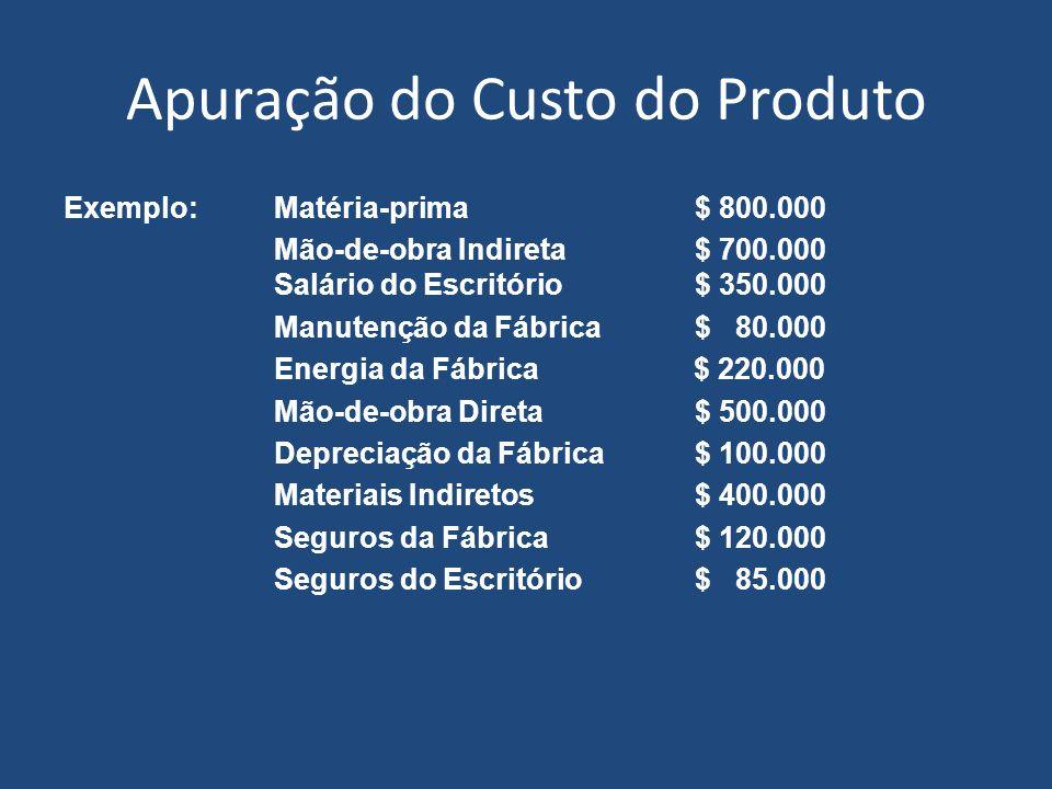 Apuração do Custo do Produto Exemplo: Matéria-prima$ 800.000 Mão-de-obra Indireta $ 700.000 Salário do Escritório $ 350.000 Manutenção da Fábrica $ 80