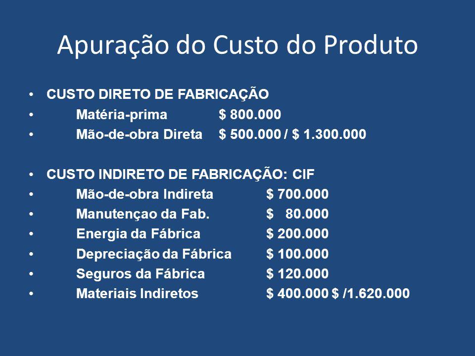 Apuração do Custo do Produto CUSTO DIRETO DE FABRICAÇÃO Matéria-prima$ 800.000 Mão-de-obra Direta$ 500.000 / $ 1.300.000 CUSTO INDIRETO DE FABRICAÇÃO: