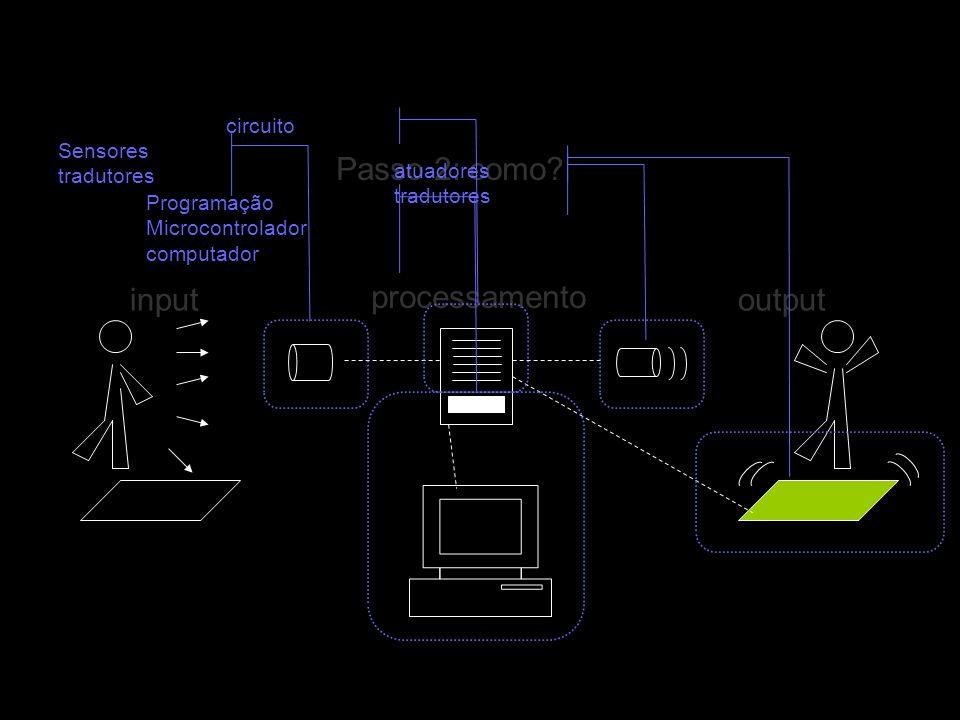 Passo 2: como? input processamento output Sensores tradutores circuitoProgramação Microcontrolador computador atuadores tradutores