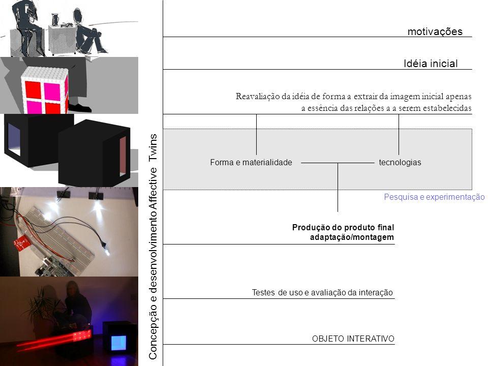 ARDUINO TOUCH SENSOR MOTOR LEDs RF transceiver ARDUINO TOUCH SENSOR MOTOR LEDs RF transceiver [ 3 ] [ 1 ] [ 5 ] [ 2 ] [ 4 ] [sistema] Twin_01Twin_02