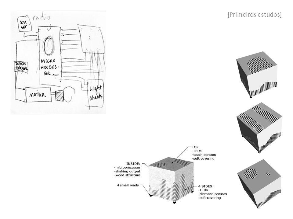 1 2 3 inputprocessamento output PIX.nomads etapa I Montagem da matriz Programação arduino etapa II Processing Pure Data etapa III Workshops de projeto Tidia
