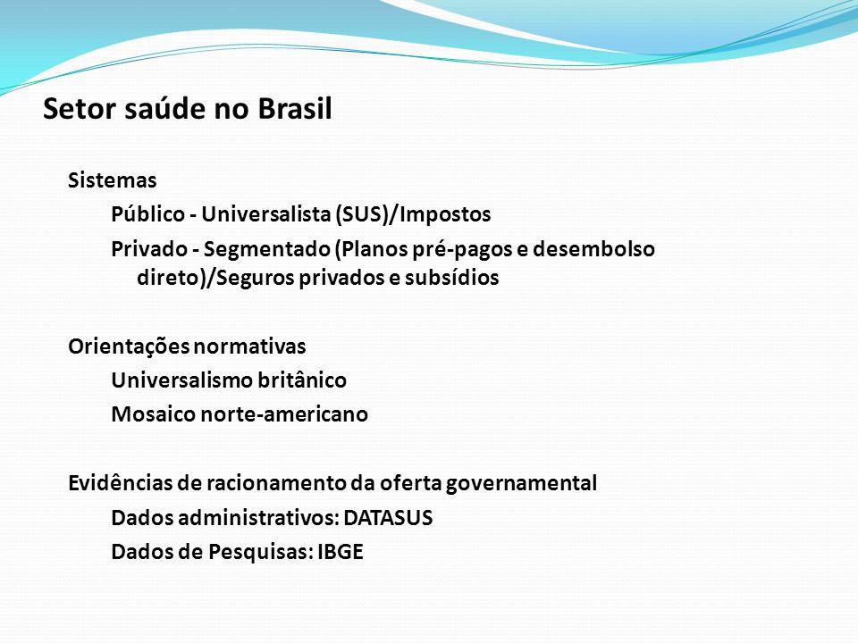 Setor saúde no Brasil Sistemas Público - Universalista (SUS)/Impostos Privado - Segmentado (Planos pré-pagos e desembolso direto)/Seguros privados e s