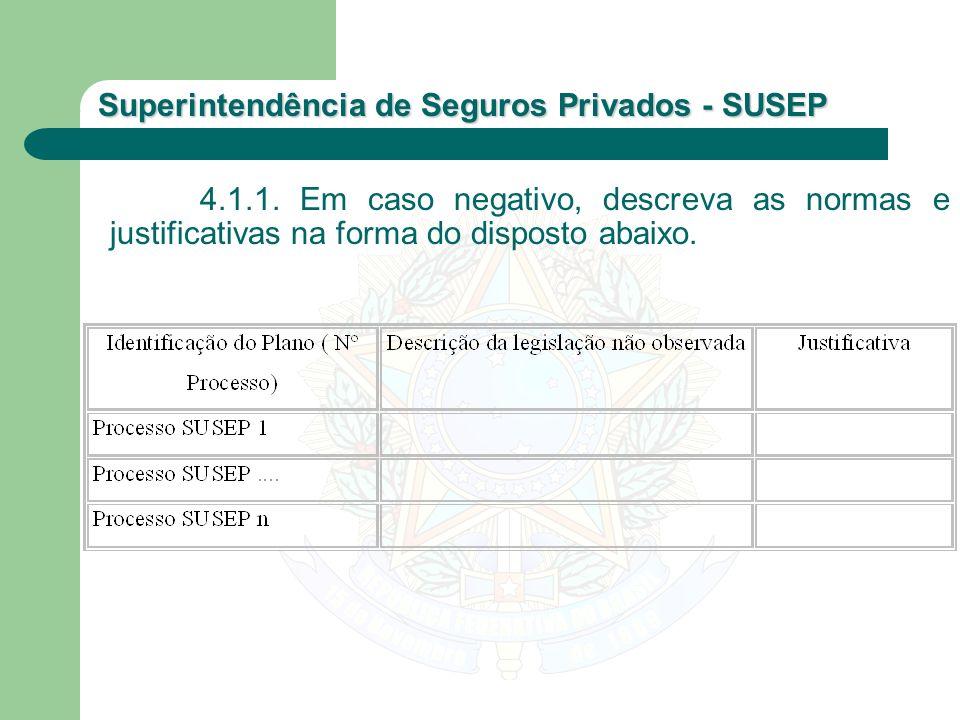 Superintendência de Seguros Privados - SUSEP 4.1.1. Em caso negativo, descreva as normas e justificativas na forma do disposto abaixo.