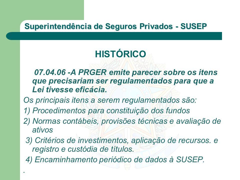 Superintendência de Seguros Privados - SUSEP 07.04.06 -A PRGER emite parecer sobre os itens que precisariam ser regulamentados para que a Lei tivesse