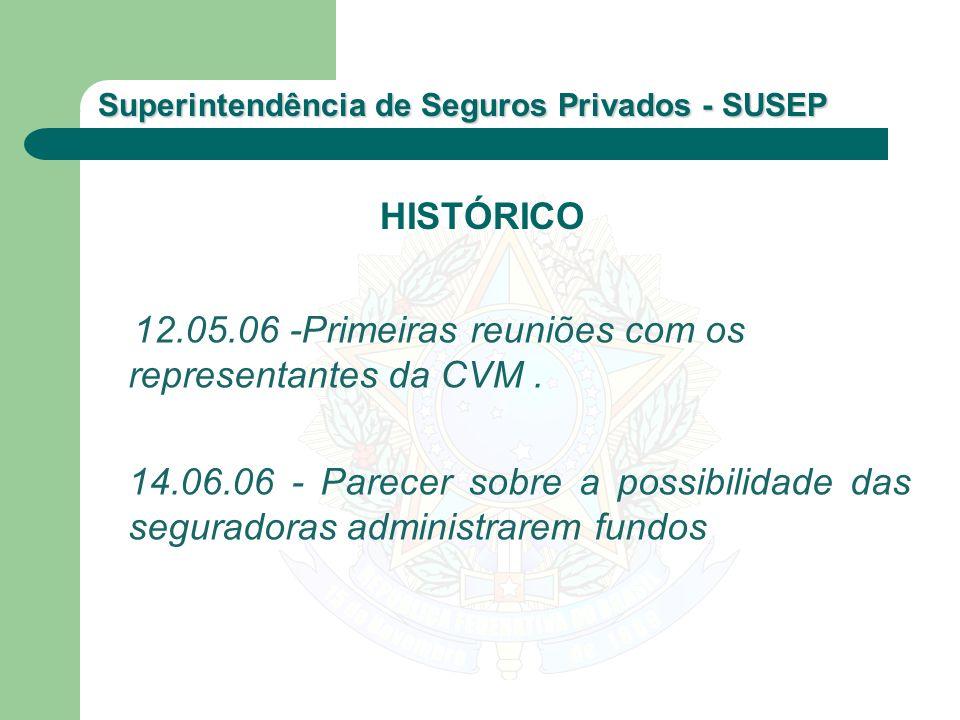 Superintendência de Seguros Privados - SUSEP 12.05.06 -Primeiras reuniões com os representantes da CVM. 14.06.06 - Parecer sobre a possibilidade das s