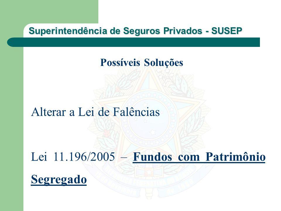 Superintendência de Seguros Privados - SUSEP Alterar a Lei de Falências Lei 11.196/2005 – Fundos com Patrimônio Segregado Possíveis Soluções