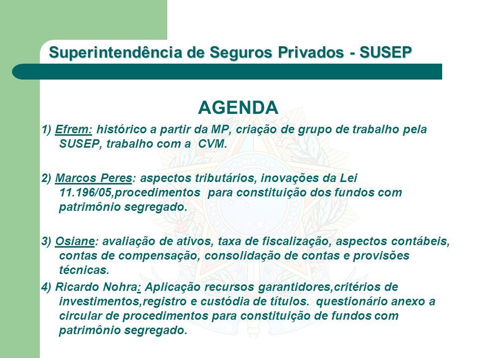 Superintendência de Seguros Privados - SUSEP AGENDA 1) Efrem: histórico a partir da MP, criação de grupo de trabalho pela SUSEP, trabalho com a CVM. 2