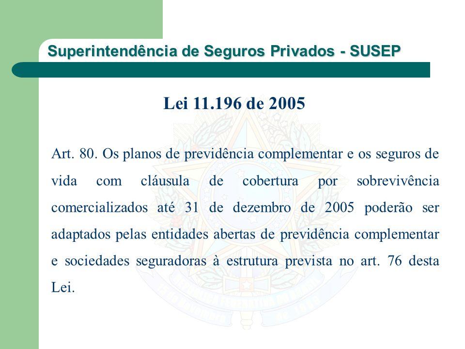 Superintendência de Seguros Privados - SUSEP Art. 80. Os planos de previdência complementar e os seguros de vida com cláusula de cobertura por sobrevi