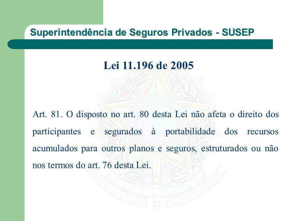 Superintendência de Seguros Privados - SUSEP Art. 81. O disposto no art. 80 desta Lei não afeta o direito dos participantes e segurados à portabilidad