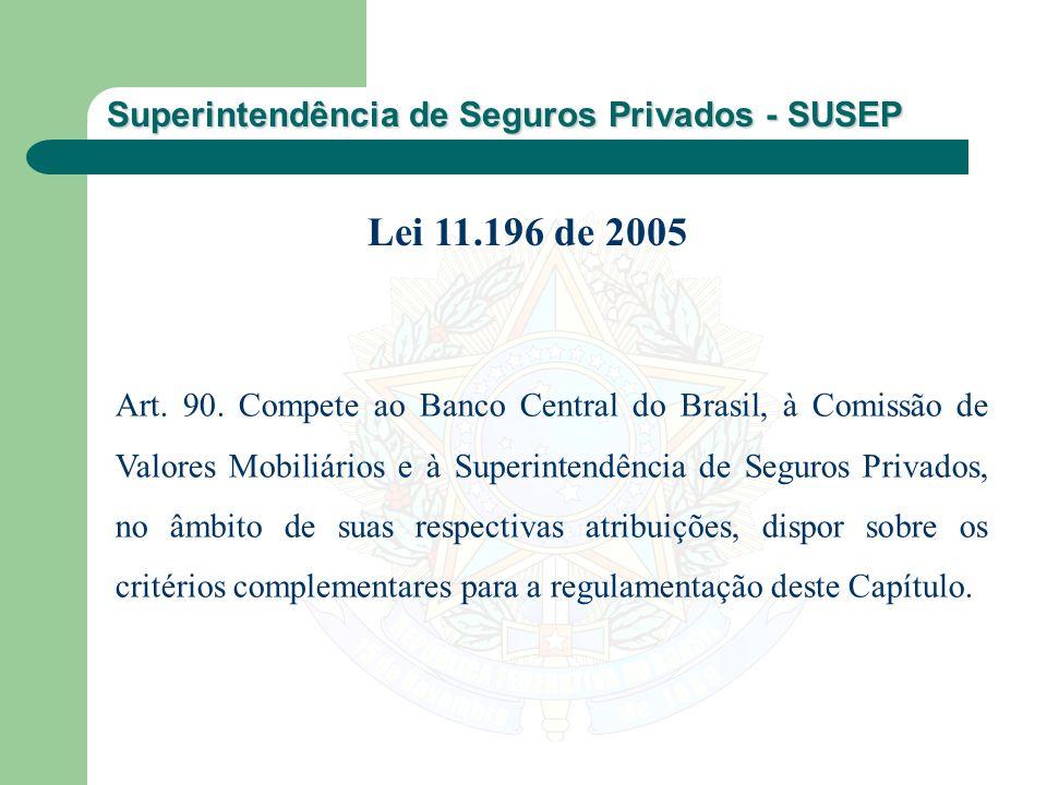 Superintendência de Seguros Privados - SUSEP Art. 90. Compete ao Banco Central do Brasil, à Comissão de Valores Mobiliários e à Superintendência de Se