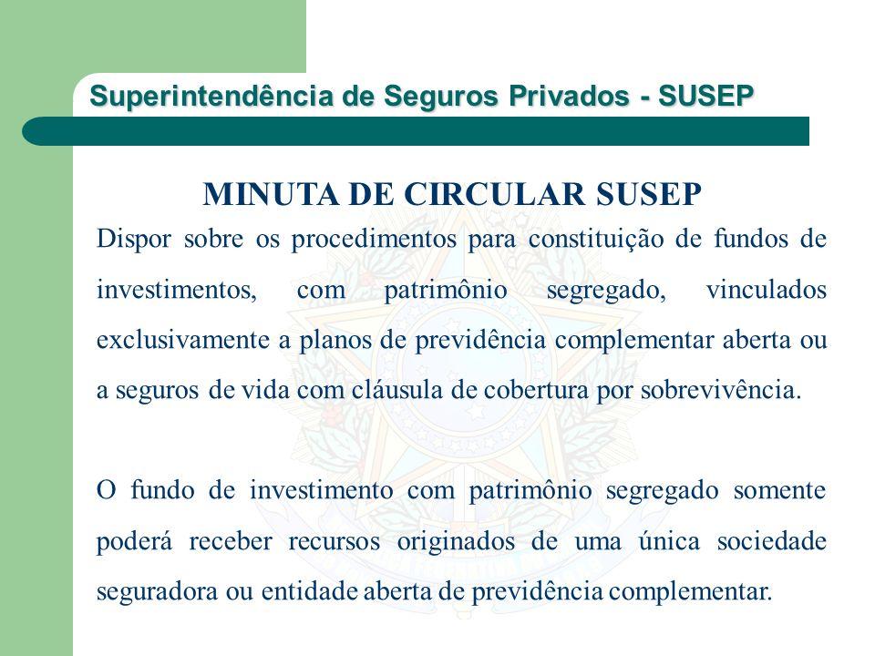 Superintendência de Seguros Privados - SUSEP Dispor sobre os procedimentos para constituição de fundos de investimentos, com patrimônio segregado, vin
