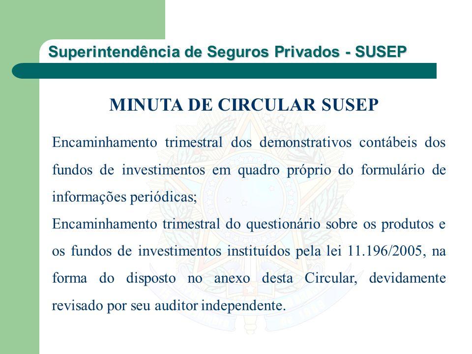 Superintendência de Seguros Privados - SUSEP Encaminhamento trimestral dos demonstrativos contábeis dos fundos de investimentos em quadro próprio do f