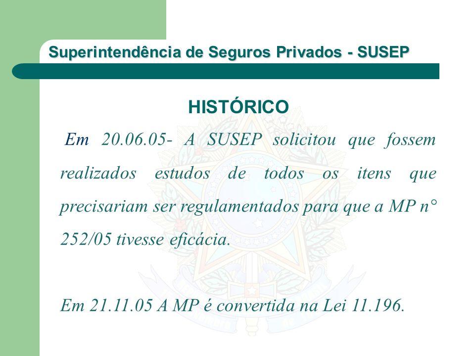 Superintendência de Seguros Privados - SUSEP Em 20.06.05- A SUSEP solicitou que fossem realizados estudos de todos os itens que precisariam ser regula