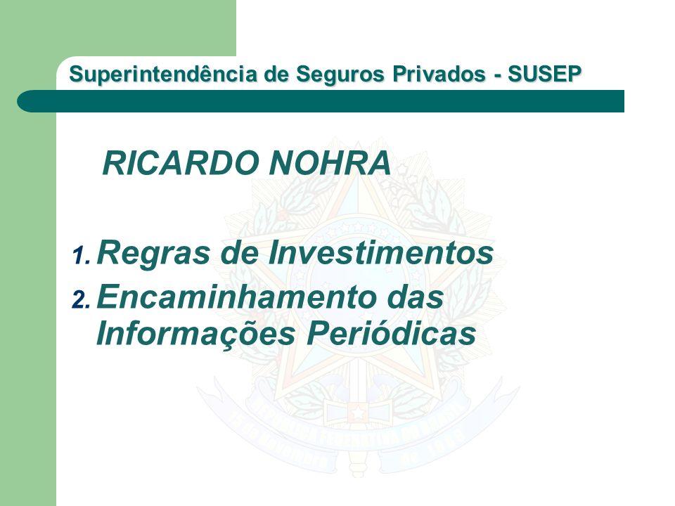 Superintendência de Seguros Privados - SUSEP RICARDO NOHRA 1. Regras de Investimentos 2. Encaminhamento das Informações Periódicas