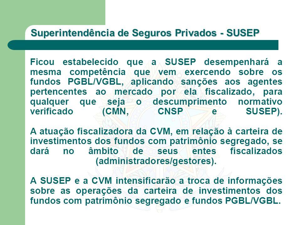 Superintendência de Seguros Privados - SUSEP Ficou estabelecido que a SUSEP desempenhará a mesma competência que vem exercendo sobre os fundos PGBL/VG
