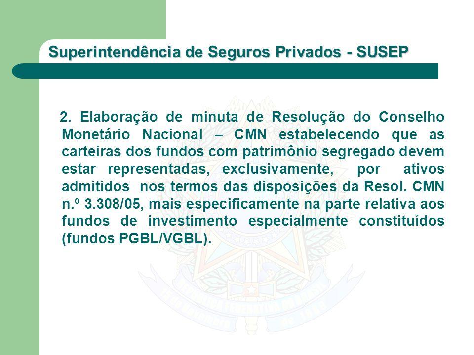 Superintendência de Seguros Privados - SUSEP 2. Elaboração de minuta de Resolução do Conselho Monetário Nacional – CMN estabelecendo que as carteiras
