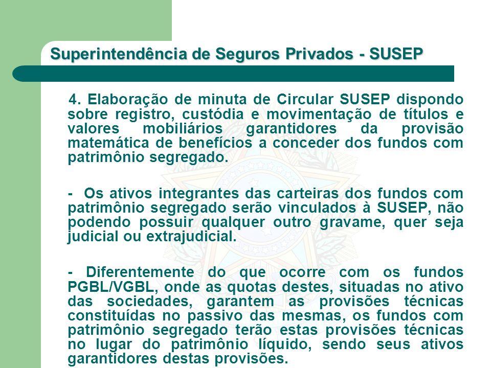 Superintendência de Seguros Privados - SUSEP 4. Elaboração de minuta de Circular SUSEP dispondo sobre registro, custódia e movimentação de títulos e v