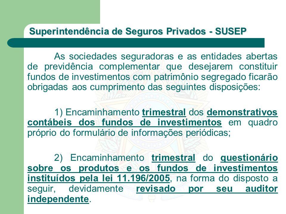 As sociedades seguradoras e as entidades abertas de previdência complementar que desejarem constituir fundos de investimentos com patrimônio segregado