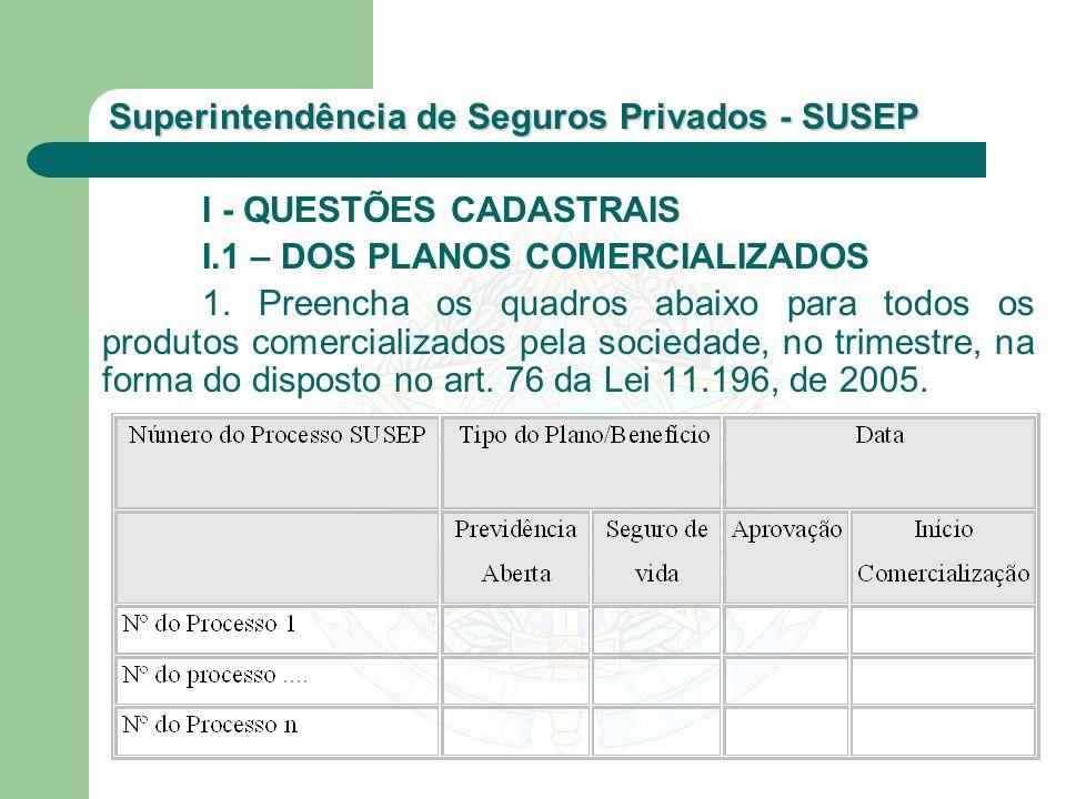 Superintendência de Seguros Privados - SUSEP I - QUESTÕES CADASTRAIS I.1 – DOS PLANOS COMERCIALIZADOS 1. Preencha os quadros abaixo para todos os prod